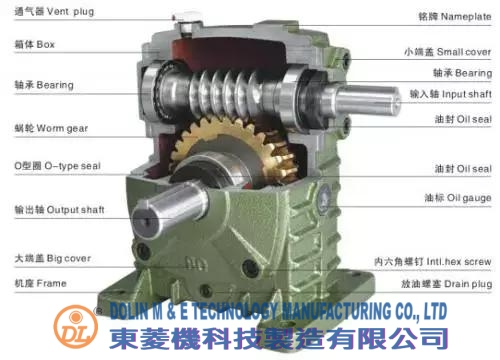 4 Common Worm Gear Applications