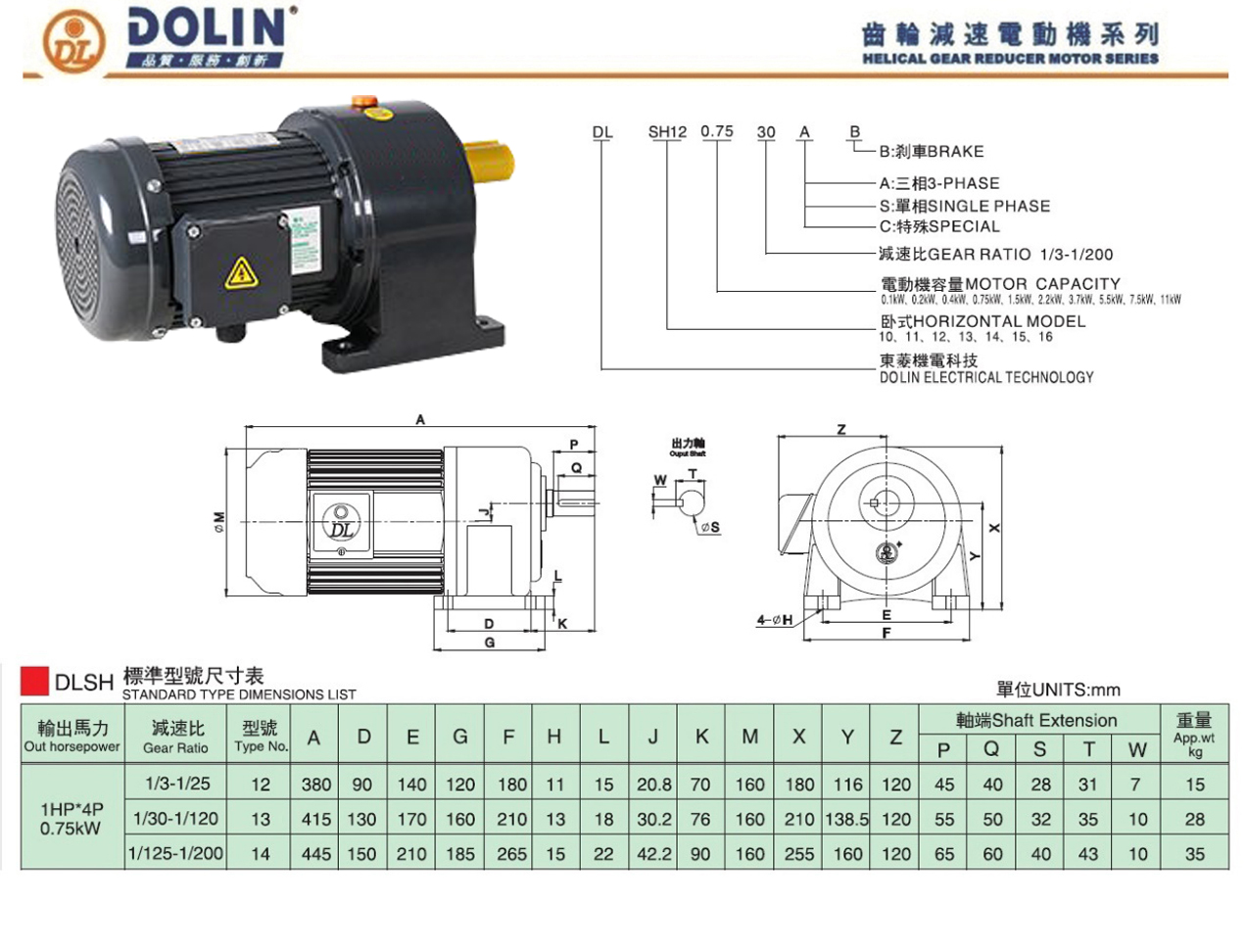 0 75kw gear motor catalogues
