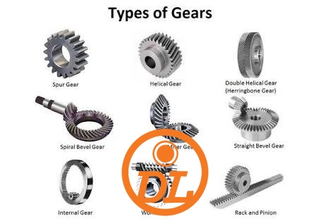The Different Types of Gears